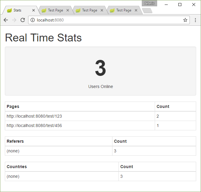 Real time stats with WebSockets and React | peteris rocks